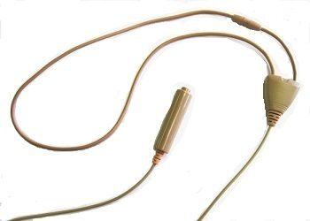 Surveillance Kit - 2 Wire
